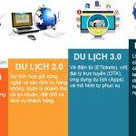 Du lịch 4.0 là gì? Bạn đã sẵn sàng cho du lịch 4.0?
