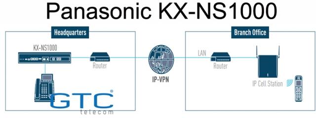 Tổng đài Panasonic KX-NS1000 Series