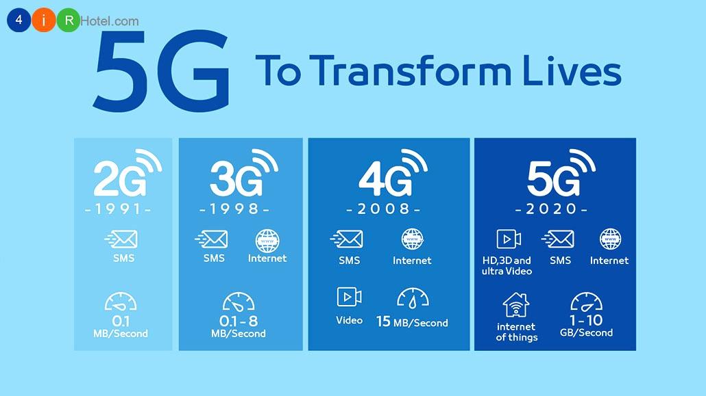 Công nghệ 5G mở ra các tùy chọn tiên tiến cho ngành khách sạn